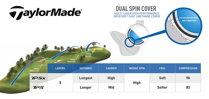 taylormade-tp5x-tp5-golf-balls