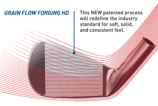 Mizuno Grain Flow Forge HD infographic